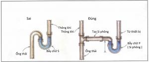 tiêu chuẩn cống thoát nước